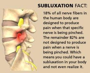 Subluxation factoid